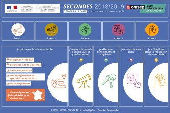 seconde 20182019