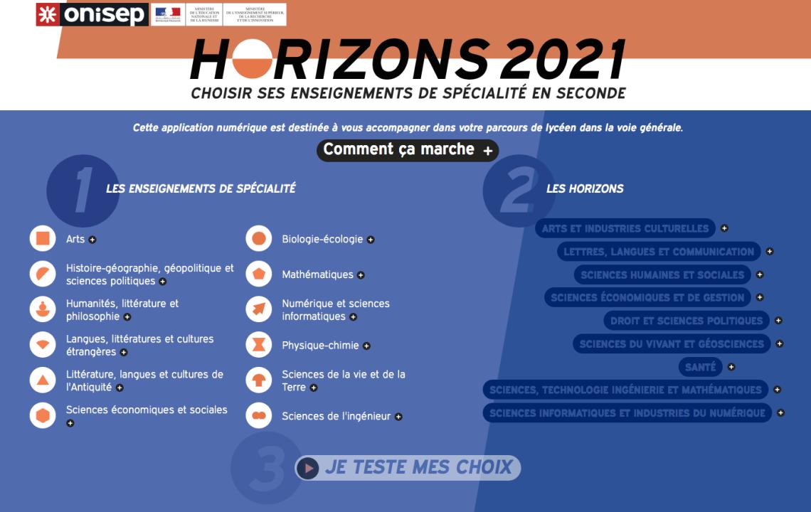 Horizons 2021